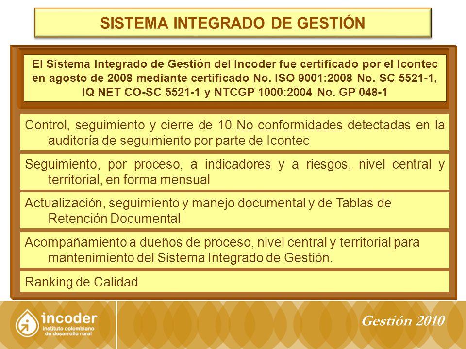 Control, seguimiento y cierre de 10 No conformidades detectadas en la auditoría de seguimiento por parte de Icontec SISTEMA INTEGRADO DE GESTIÓN Seguimiento, por proceso, a indicadores y a riesgos, nivel central y territorial, en forma mensual Actualización, seguimiento y manejo documental y de Tablas de Retención Documental Acompañamiento a dueños de proceso, nivel central y territorial para mantenimiento del Sistema Integrado de Gestión.