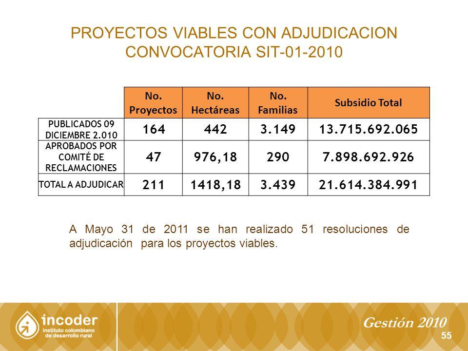 PROYECTOS VIABLES CON ADJUDICACION CONVOCATORIA SIT-01-2010 55 A Mayo 31 de 2011 se han realizado 51 resoluciones de adjudicación para los proyectos viables.