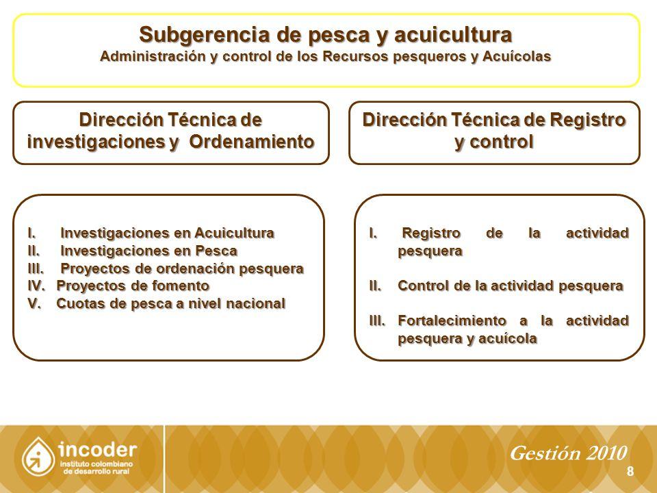8 Subgerencia de pesca y acuicultura Administración y control de los Recursos pesqueros y Acuícolas Dirección Técnica de Registro y control Dirección Técnica de investigaciones y Ordenamiento I.