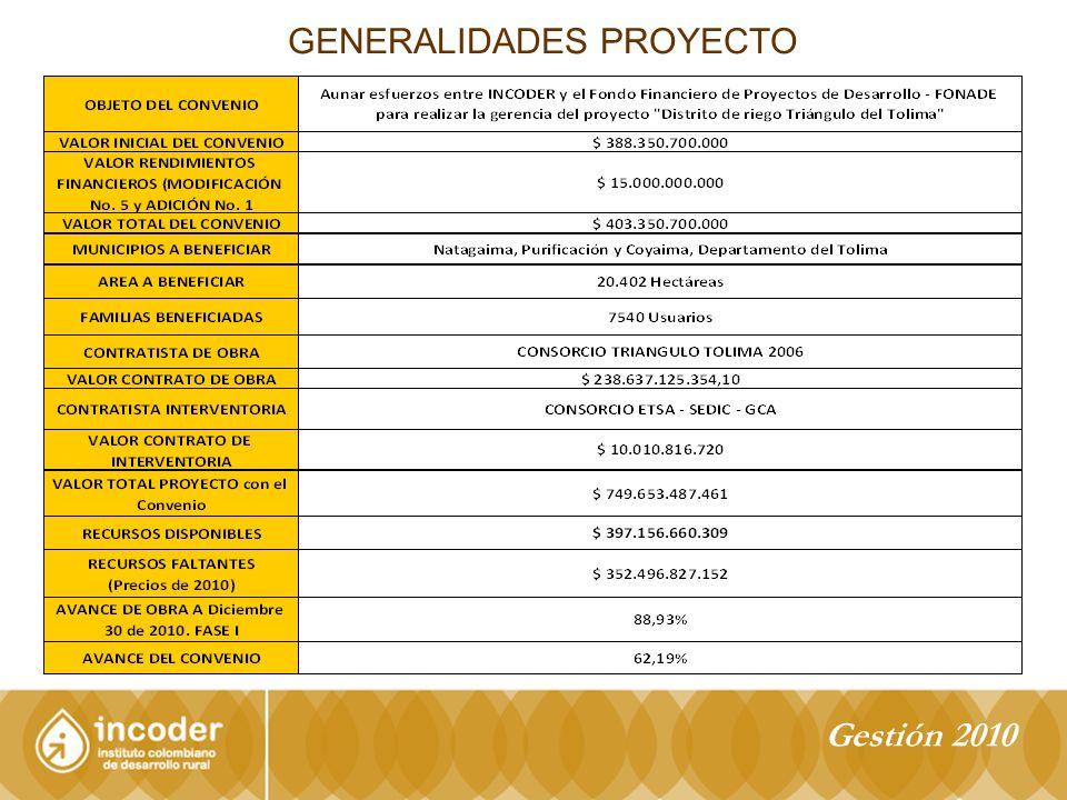 GENERALIDADES PROYECTO Gestión 2010
