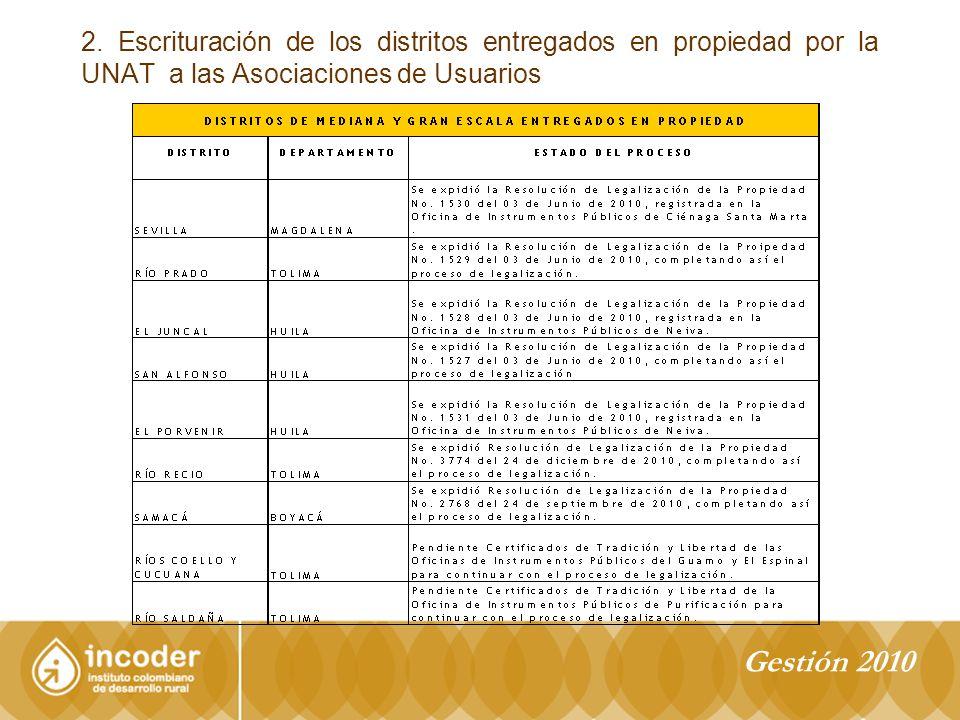 2. Escrituración de los distritos entregados en propiedad por la UNAT a las Asociaciones de Usuarios Gestión 2010