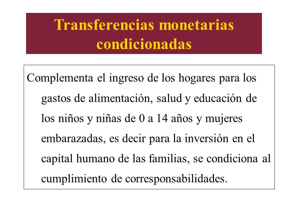 Transferencias monetarias condicionadas Complementa el ingreso de los hogares para los gastos de alimentación, salud y educación de los niños y niñas