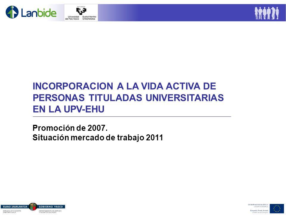 INCORPORACION A LA VIDA ACTIVA DE PERSONAS TITULADAS UNIVERSITARIAS EN LA UPV-EHU Promoción de 2007. Situación mercado de trabajo 2011