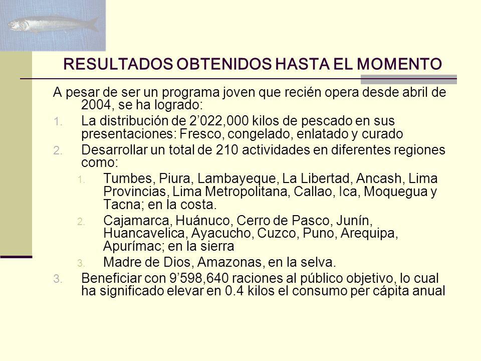 RESULTADOS OBTENIDOS HASTA EL MOMENTO A pesar de ser un programa joven que recién opera desde abril de 2004, se ha logrado: 1. La distribución de 2022