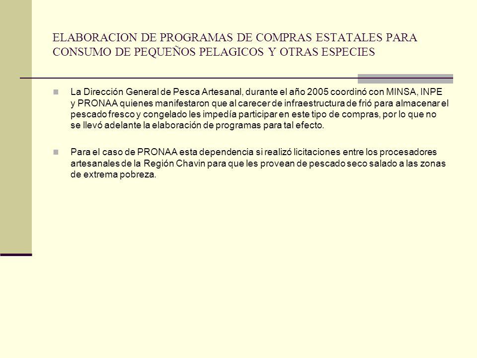 ELABORACION DE PROGRAMAS DE COMPRAS ESTATALES PARA CONSUMO DE PEQUEÑOS PELAGICOS Y OTRAS ESPECIES La Dirección General de Pesca Artesanal, durante el