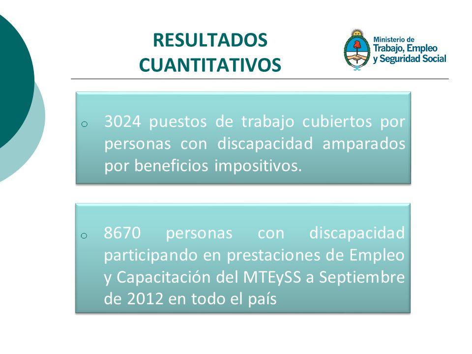 RESULTADOS CUANTITATIVOS o 3024 puestos de trabajo cubiertos por personas con discapacidad amparados por beneficios impositivos. o 8670 personas con d