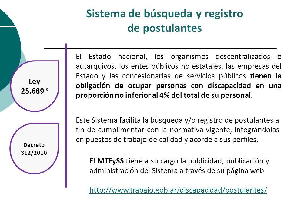 Sistema de búsqueda y registro de postulantes Ley 25.689* Decreto 312/2010 El Estado nacional, los organismos descentralizados o autárquicos, los ente