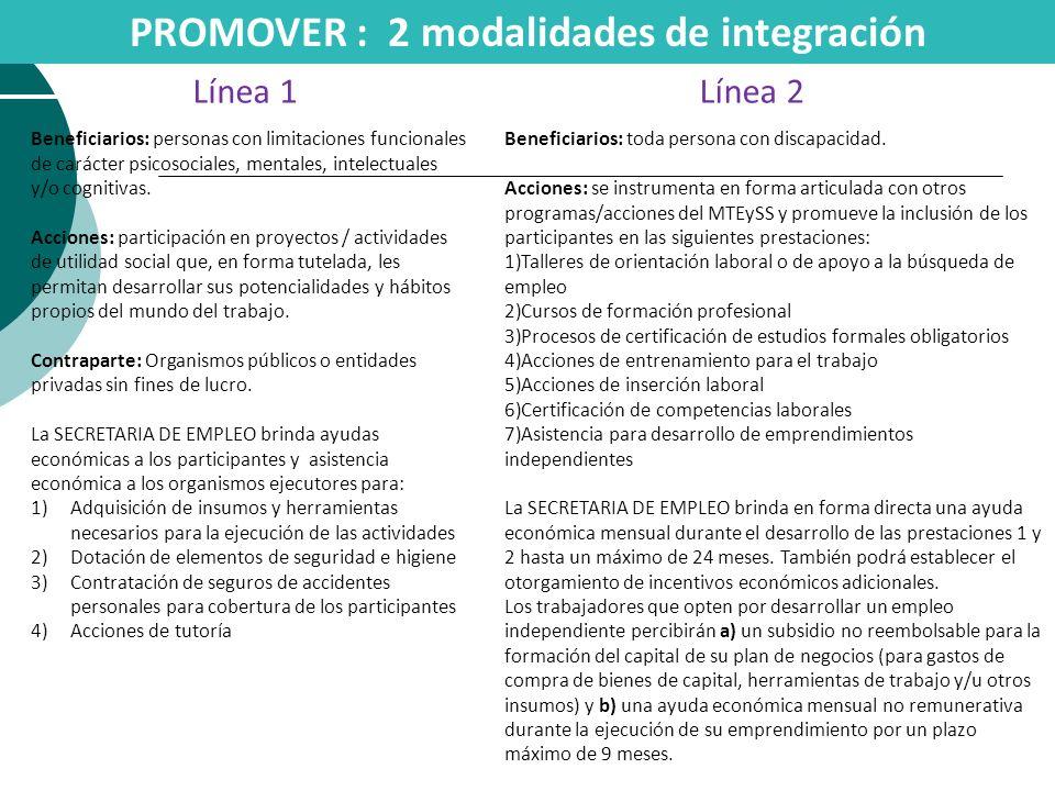 PROMOVER : 2 modalidades de integración Beneficiarios: personas con limitaciones funcionales de carácter psicosociales, mentales, intelectuales y/o co