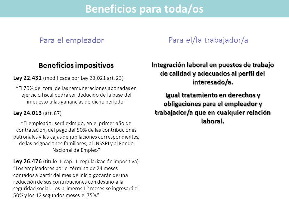 Beneficios para toda/os Para el empleador Para el/la trabajador/a Beneficios impositivos Ley 22.431 (modificada por Ley 23.021 art. 23) El 70% del tot