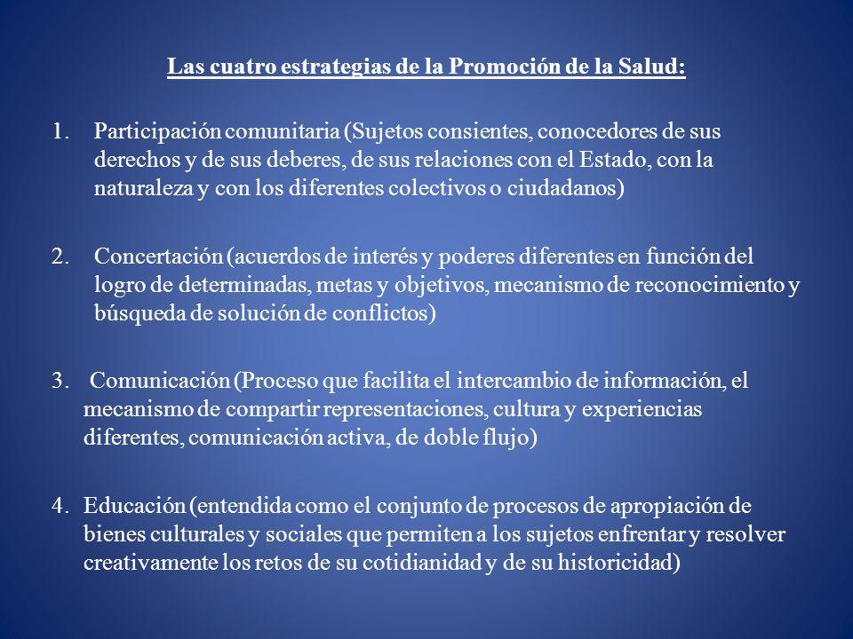 Las cuatro estrategias de la Promoción de la Salud: 1.Participación comunitaria (Sujetos consientes, conocedores de sus derechos y de sus deberes, de