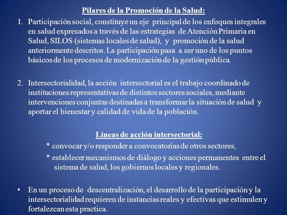 Pilares de la Promoción de la Salud: 1.Participación social, constituye un eje principal de los enfoques integrales en salud expresados a través de la