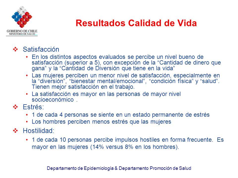 Departamento de Epidemiología & Departamento Promoción de Salud Satisfacción En los distintos aspectos evaluados se percibe un nivel bueno de satisfac