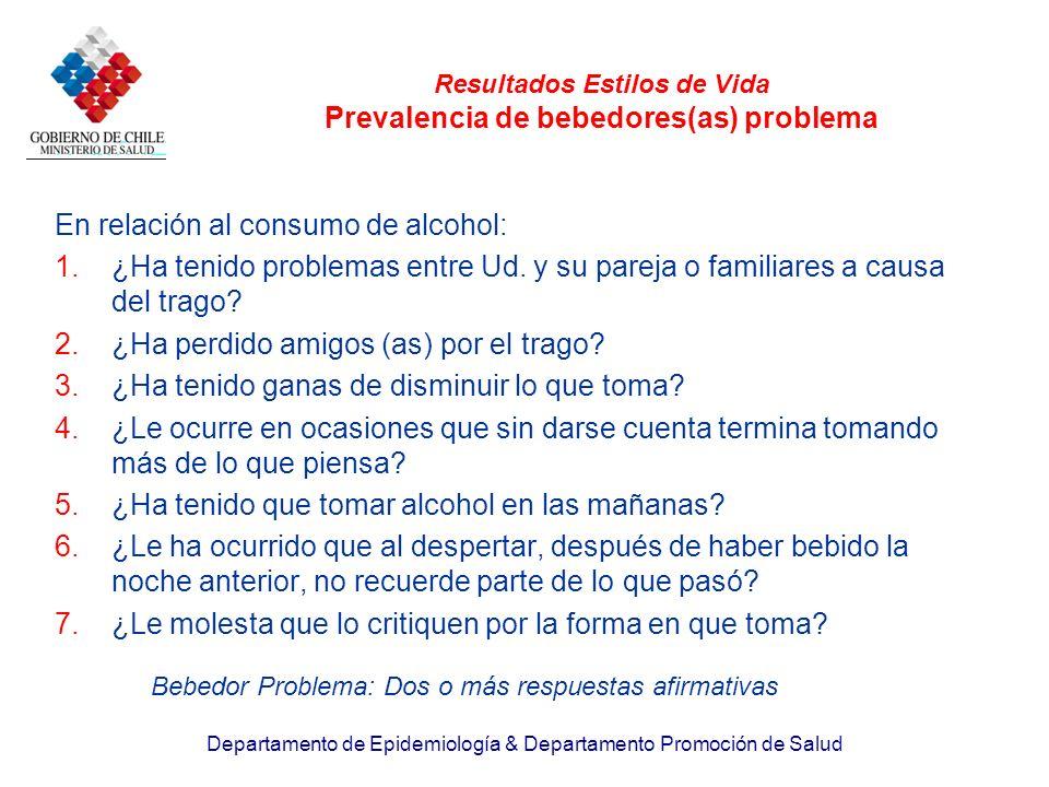 Departamento de Epidemiología & Departamento Promoción de Salud En relación al consumo de alcohol: 1.¿Ha tenido problemas entre Ud. y su pareja o fami