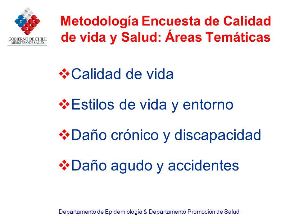 Departamento de Epidemiología & Departamento Promoción de Salud Metodología Encuesta de Calidad de vida y Salud: Áreas Temáticas Calidad de vida Estil