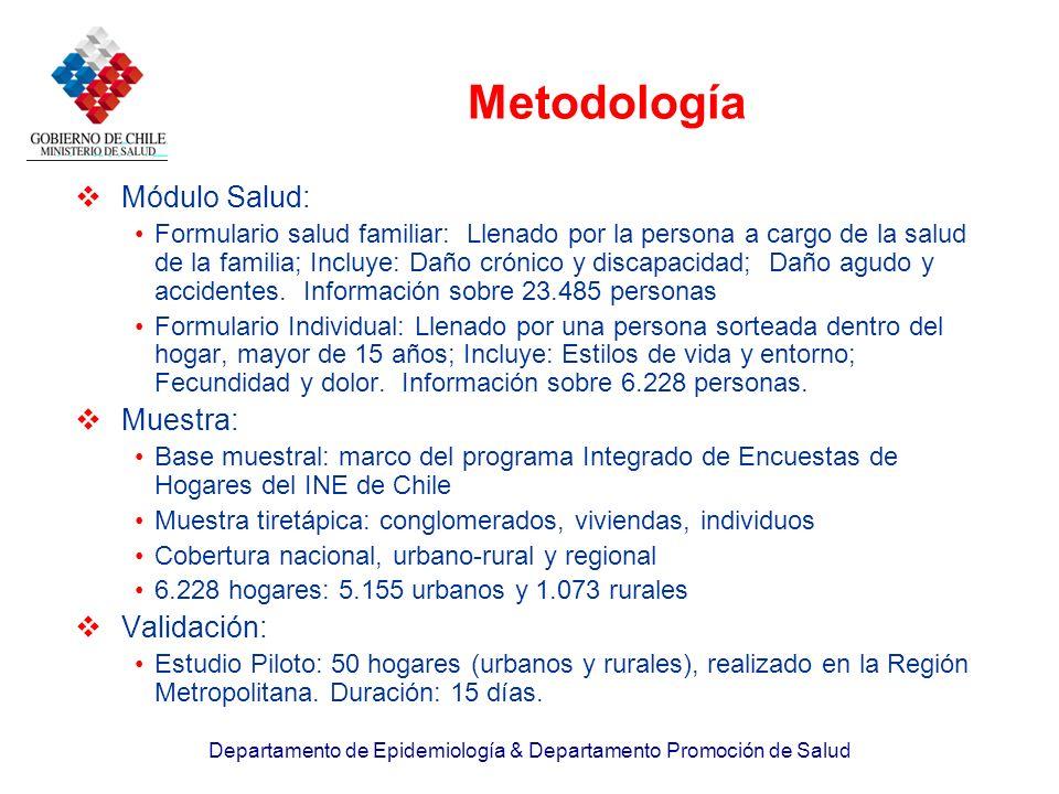 Departamento de Epidemiología & Departamento Promoción de Salud Metodología Módulo Salud: Formulario salud familiar: Llenado por la persona a cargo de