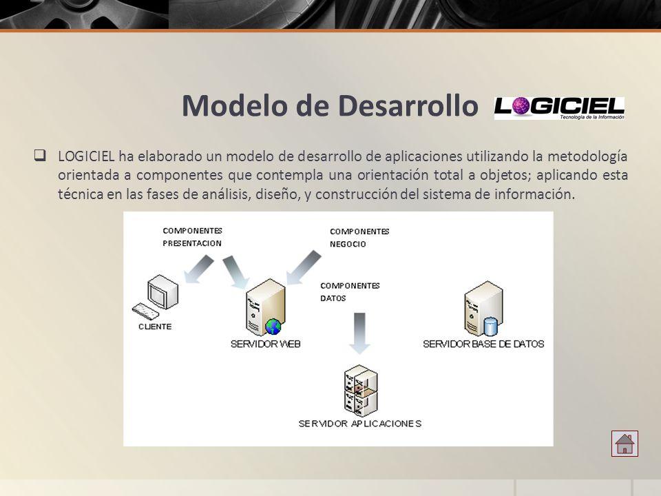 Modelo de Desarrollo LOGICIEL ha elaborado un modelo de desarrollo de aplicaciones utilizando la metodología orientada a componentes que contempla una