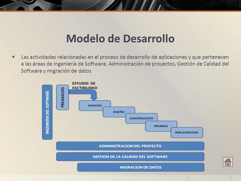 Modelo de Desarrollo Las actividades relacionadas en el proceso de desarrollo de aplicaciones y que pertenecen a las áreas de Ingeniería de Software,