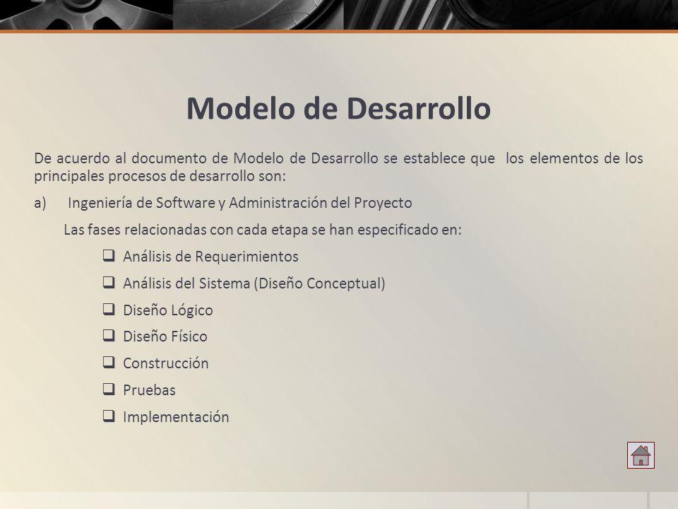 Modelo de Desarrollo De acuerdo al documento de Modelo de Desarrollo se establece que los elementos de los principales procesos de desarrollo son: a)I