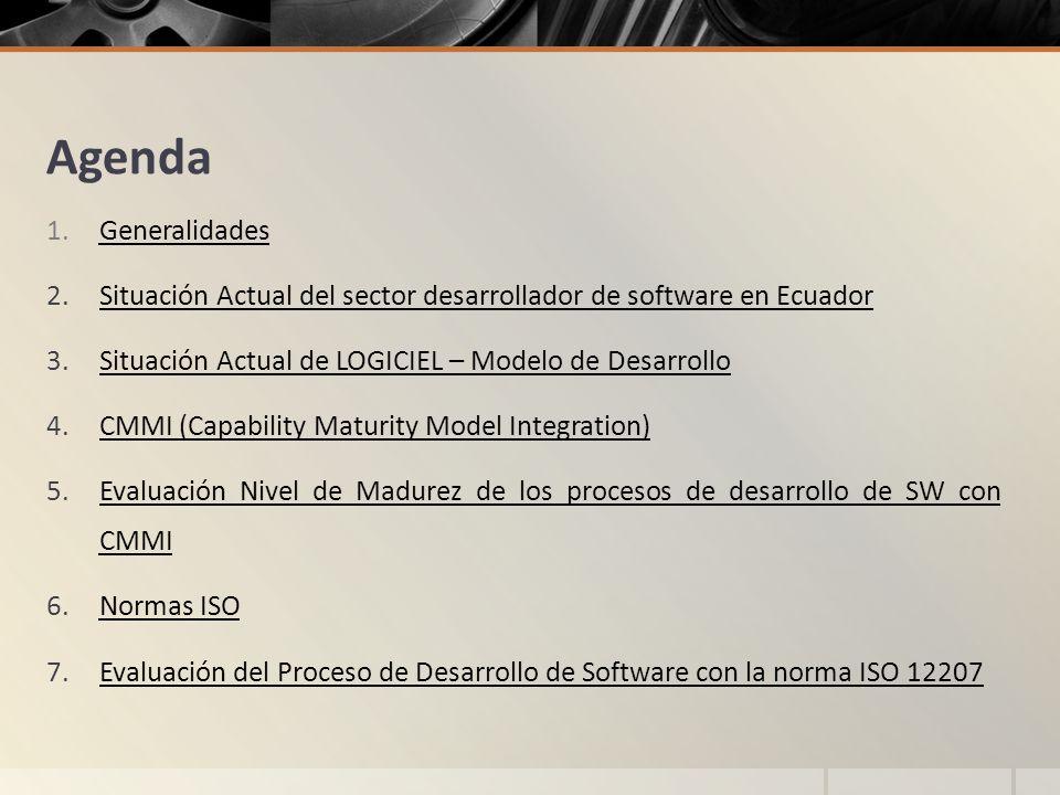 Agenda 1.GeneralidadesGeneralidades 2.Situación Actual del sector desarrollador de software en EcuadorSituación Actual del sector desarrollador de sof