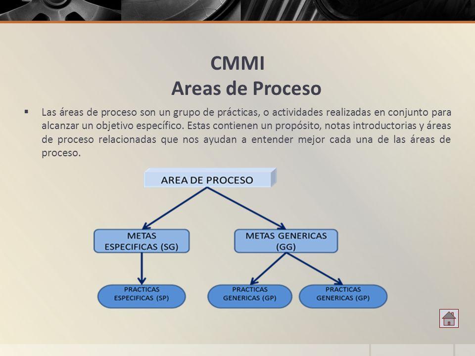 CMMI Areas de Proceso Las áreas de proceso son un grupo de prácticas, o actividades realizadas en conjunto para alcanzar un objetivo específico. Estas