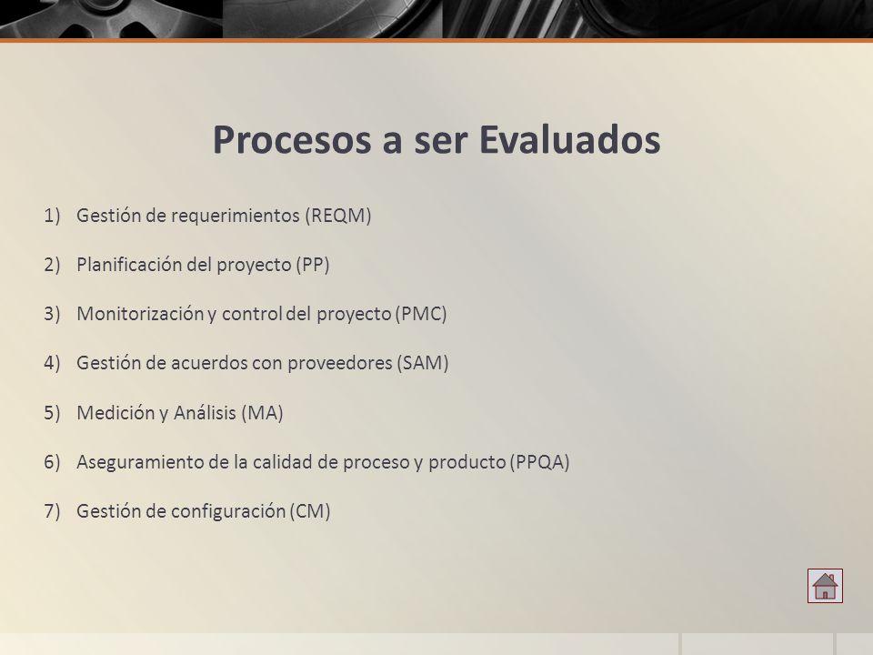 Procesos a ser Evaluados 1)Gestión de requerimientos (REQM) 2)Planificación del proyecto (PP) 3)Monitorización y control del proyecto (PMC) 4)Gestión