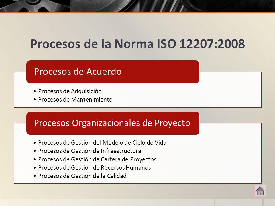 Procesos de la Norma ISO 12207:2008 Procesos de Adquisición Procesos de Mantenimiento Procesos de Acuerdo Procesos de Gestión del Modelo de Ciclo de V