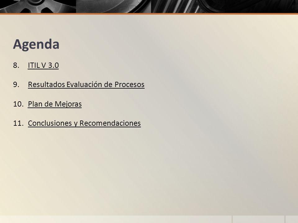 Agenda 8.ITIL V 3.0ITIL V 3.0 9.Resultados Evaluación de ProcesosResultados Evaluación de Procesos 10.Plan de MejorasPlan de Mejoras 11.Conclusiones y