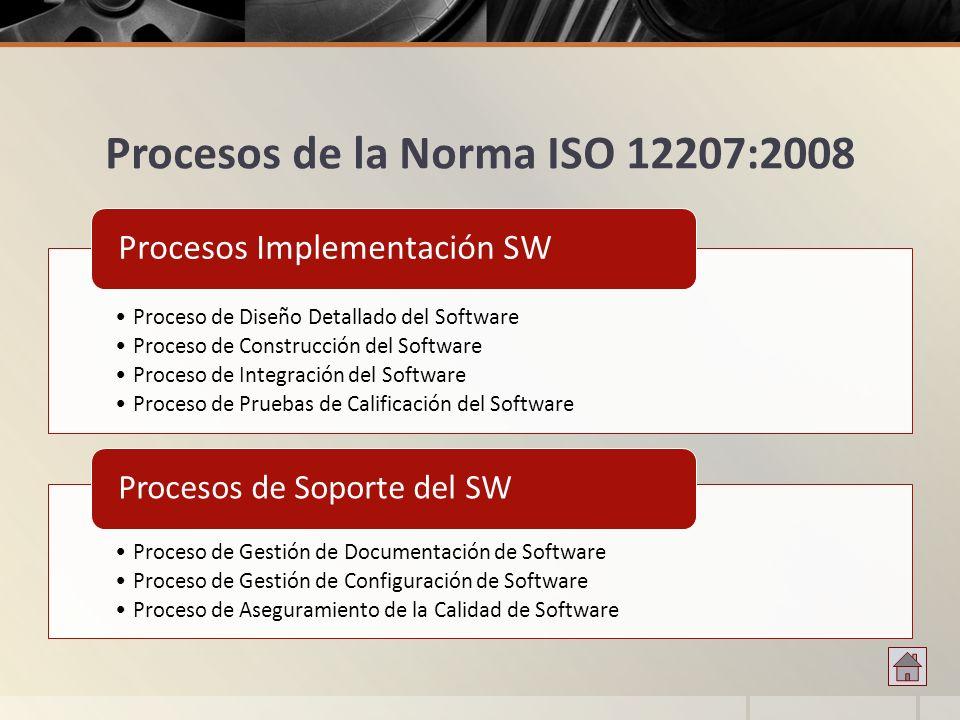 Procesos de la Norma ISO 12207:2008 Proceso de Diseño Detallado del Software Proceso de Construcción del Software Proceso de Integración del Software