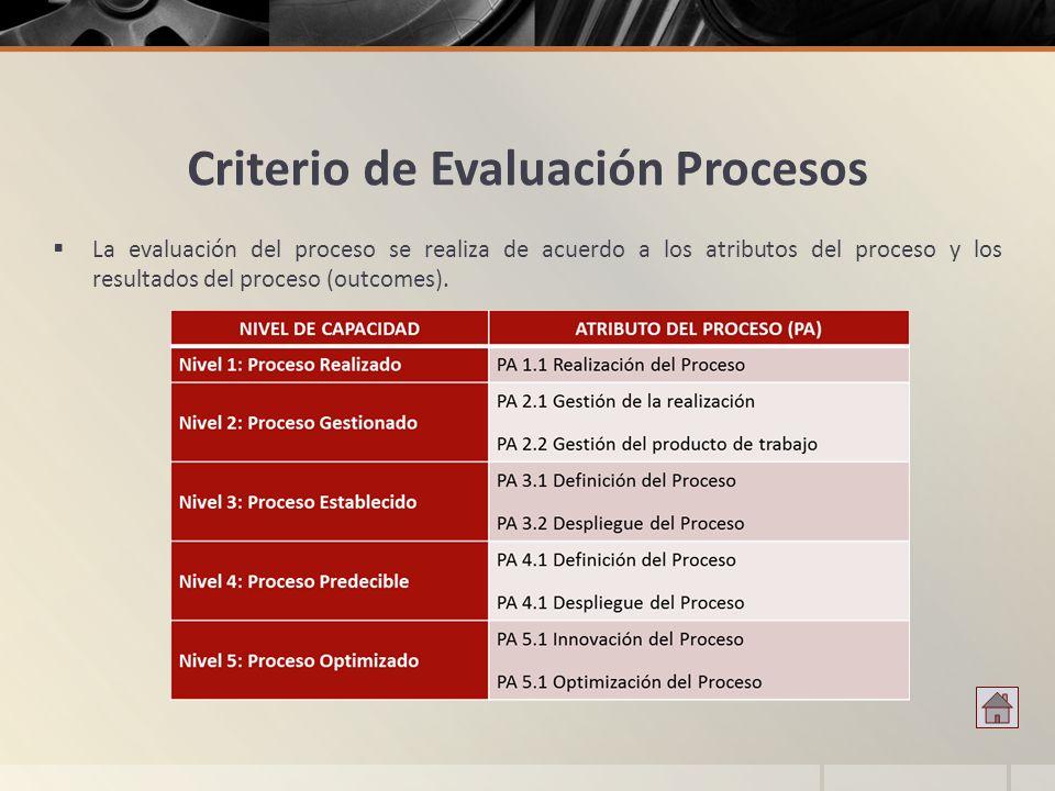 Criterio de Evaluación Procesos La evaluación del proceso se realiza de acuerdo a los atributos del proceso y los resultados del proceso (outcomes).