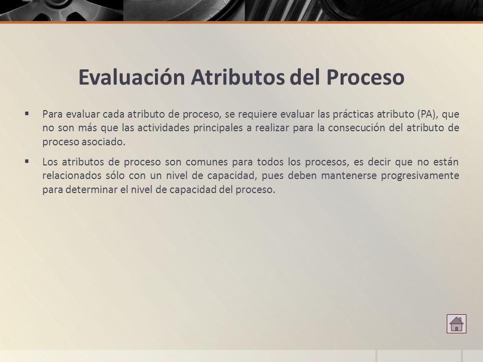 Evaluación Atributos del Proceso Para evaluar cada atributo de proceso, se requiere evaluar las prácticas atributo (PA), que no son más que las activi