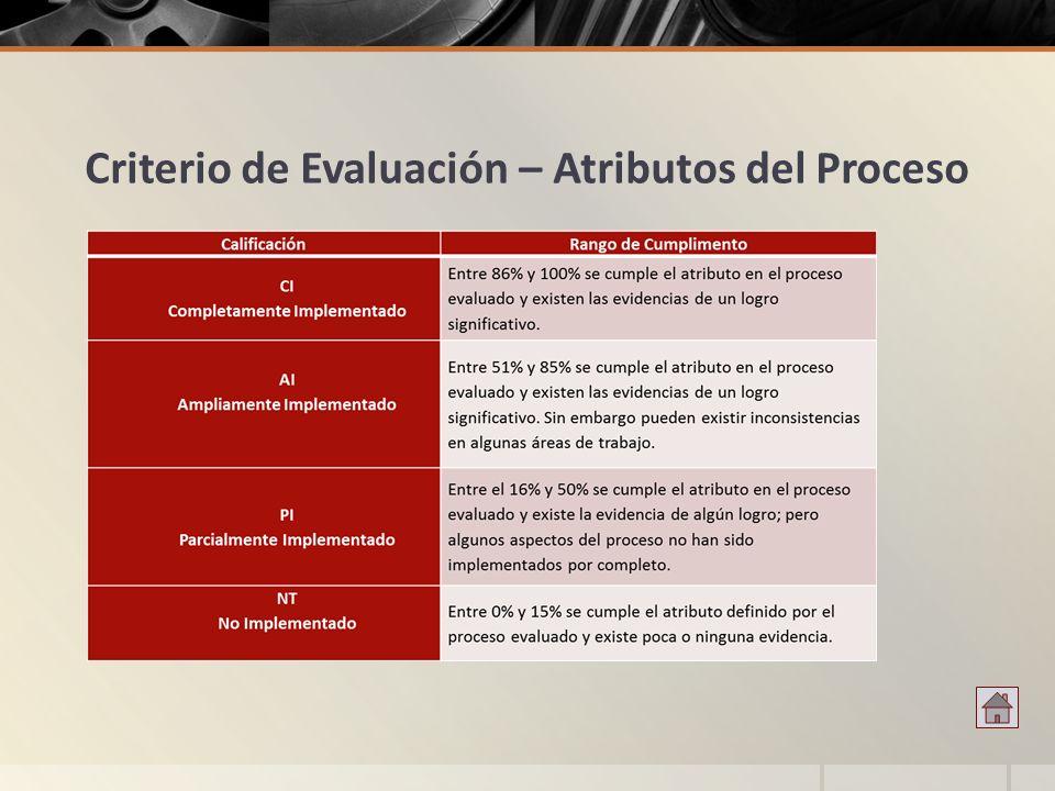 Criterio de Evaluación – Atributos del Proceso