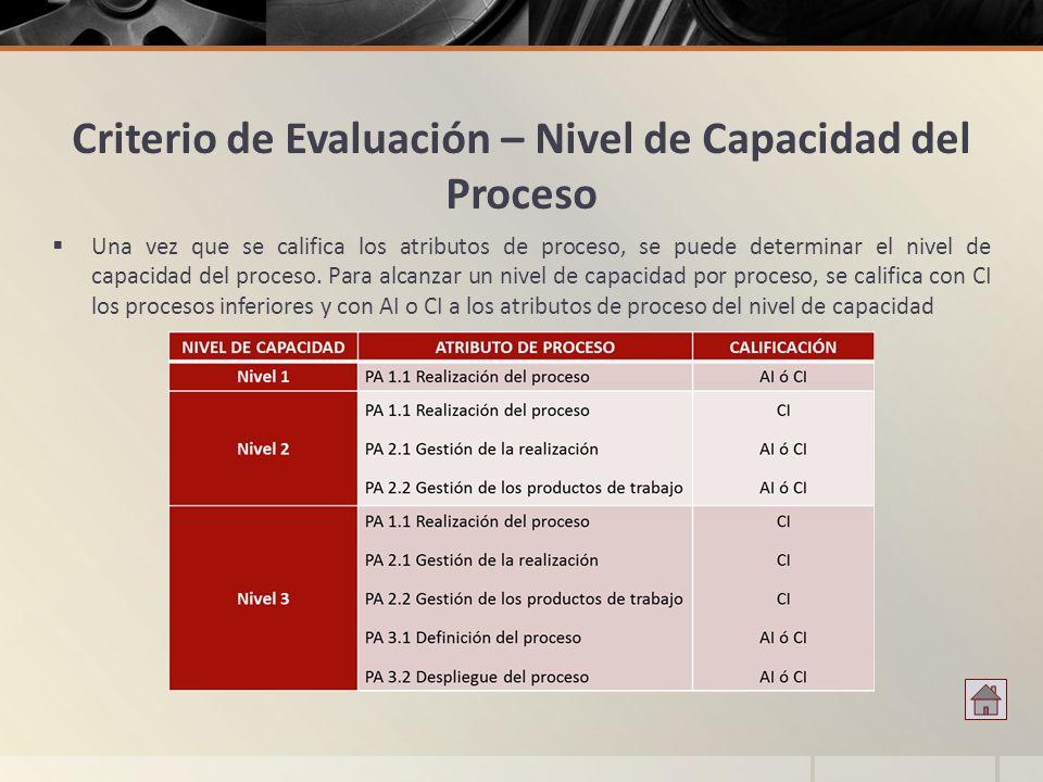 Criterio de Evaluación – Nivel de Capacidad del Proceso Una vez que se califica los atributos de proceso, se puede determinar el nivel de capacidad de
