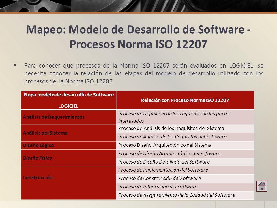 Mapeo: Modelo de Desarrollo de Software - Procesos Norma ISO 12207 Para conocer que procesos de la Norma ISO 12207 serán evaluados en LOGICIEL, se nec