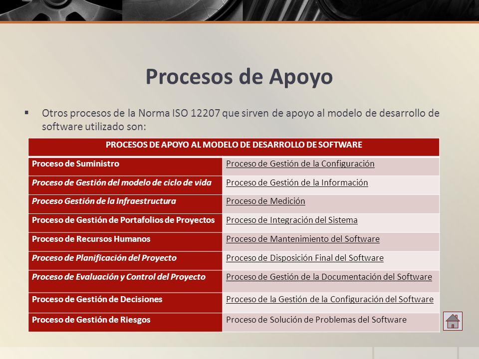 Procesos de Apoyo Otros procesos de la Norma ISO 12207 que sirven de apoyo al modelo de desarrollo de software utilizado son: PROCESOS DE APOYO AL MOD