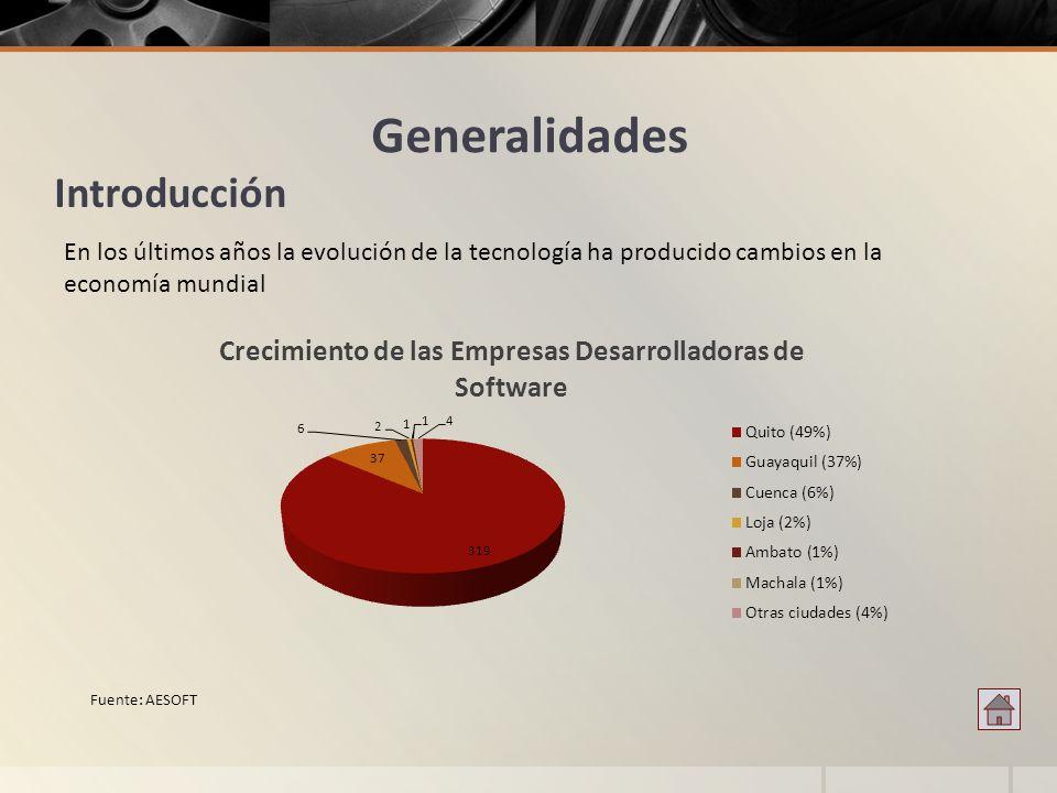 Generalidades Introducción Fuente: AESOFT En los últimos años la evolución de la tecnología ha producido cambios en la economía mundial