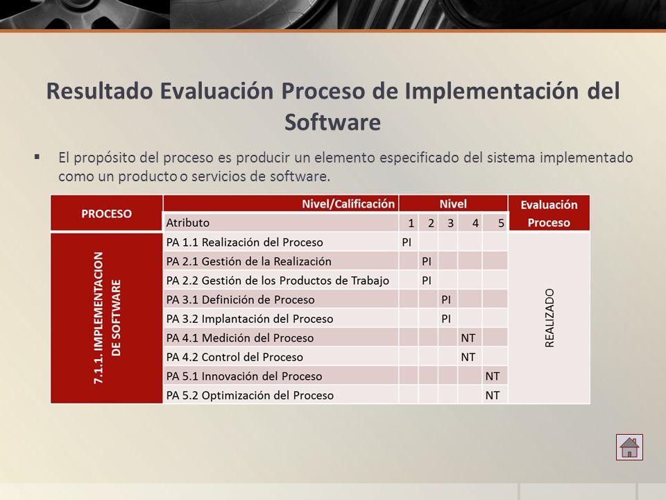 Resultado Evaluación Proceso de Implementación del Software El propósito del proceso es producir un elemento especificado del sistema implementado com