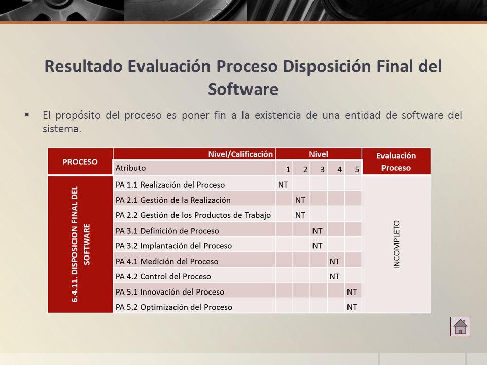 Resultado Evaluación Proceso Disposición Final del Software El propósito del proceso es poner fin a la existencia de una entidad de software del siste