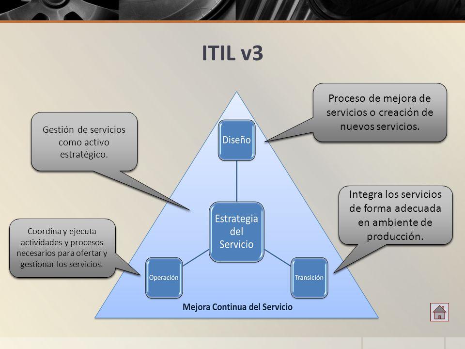 ITIL v3 Gestión de servicios como activo estratégico. Proceso de mejora de servicios o creación de nuevos servicios. Integra los servicios de forma ad