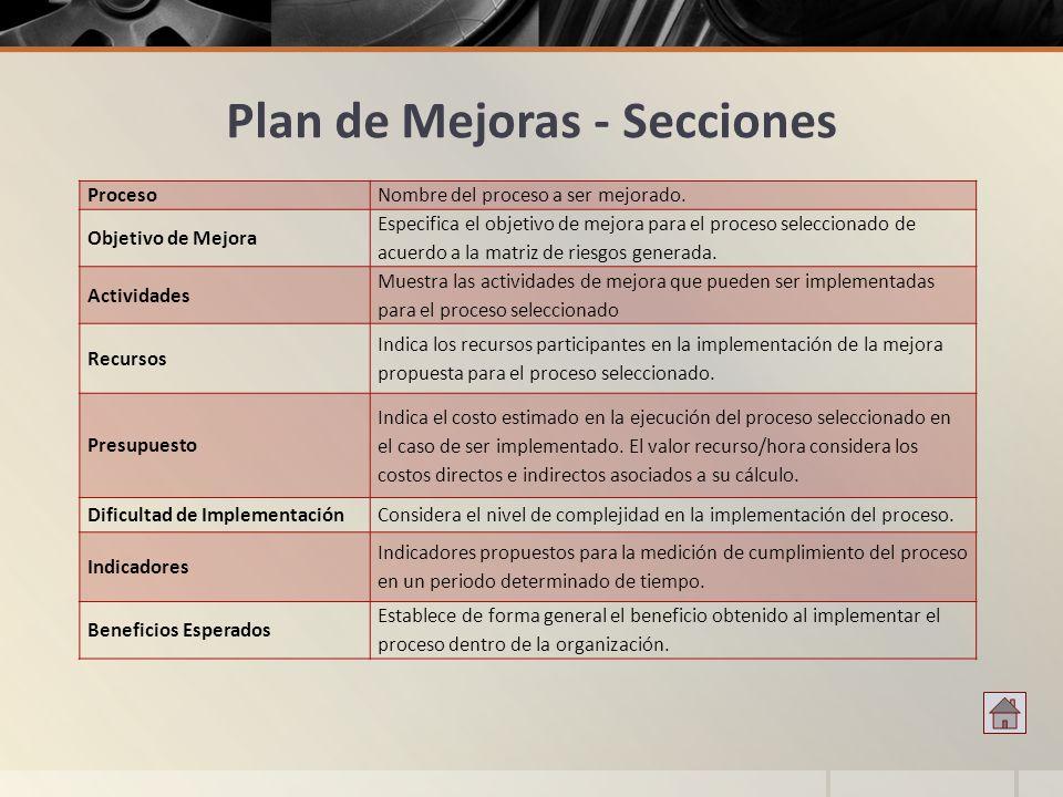 Plan de Mejoras - Secciones ProcesoNombre del proceso a ser mejorado. Objetivo de Mejora Especifica el objetivo de mejora para el proceso seleccionado