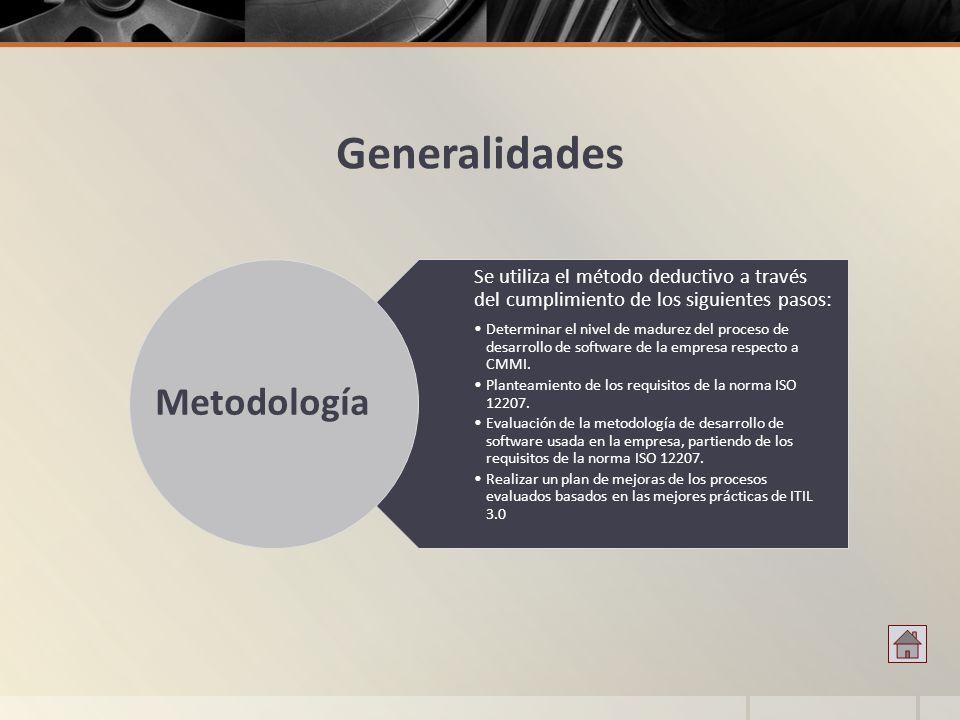 Generalidades Se utiliza el método deductivo a través del cumplimiento de los siguientes pasos: Determinar el nivel de madurez del proceso de desarrol