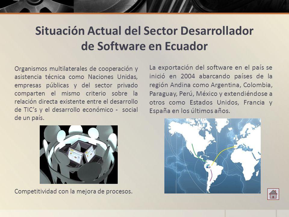 Situación Actual del Sector Desarrollador de Software en Ecuador La oferta de software nacional comprende diferentes áreas como: financiero-bancario; administrativo-financiera y procesamiento de lenguaje natural.