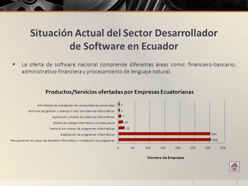 Situación Actual del Sector Desarrollador de Software en Ecuador La oferta de software nacional comprende diferentes áreas como: financiero-bancario;