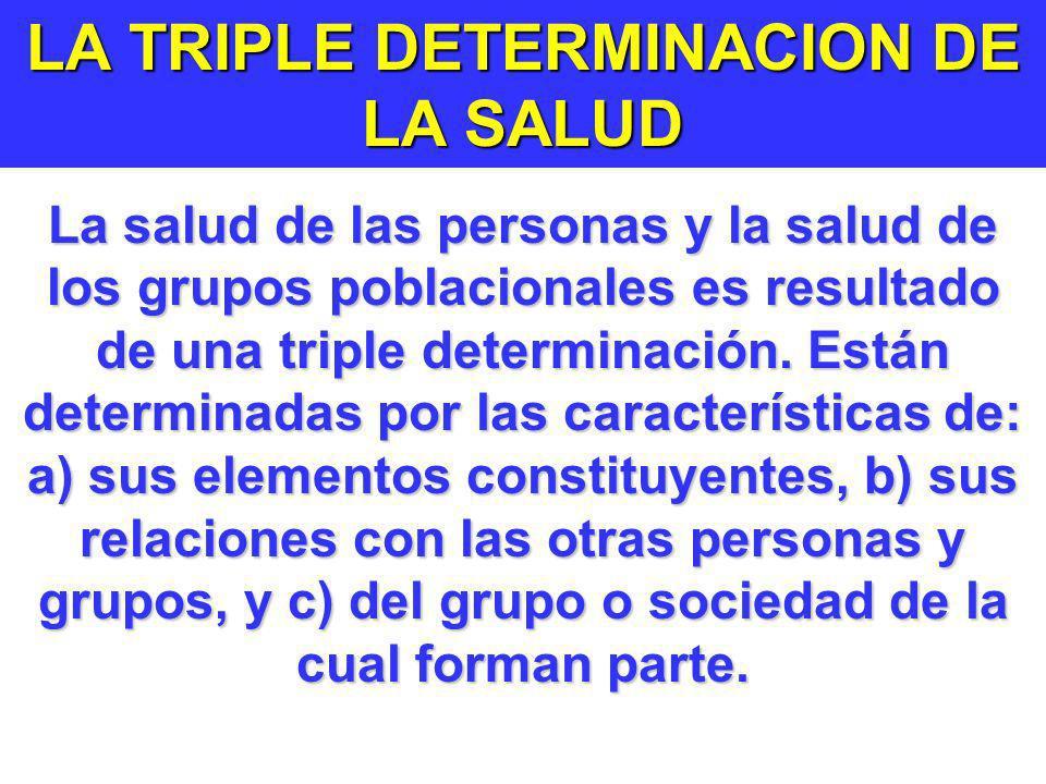 La salud de las personas y la salud de los grupos poblacionales es resultado de una triple determinación. Están determinadas por las características d