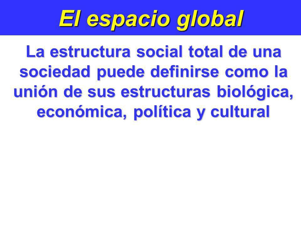 El espacio global La estructura social total de una sociedad puede definirse como la unión de sus estructuras biológica, económica, política y cultura