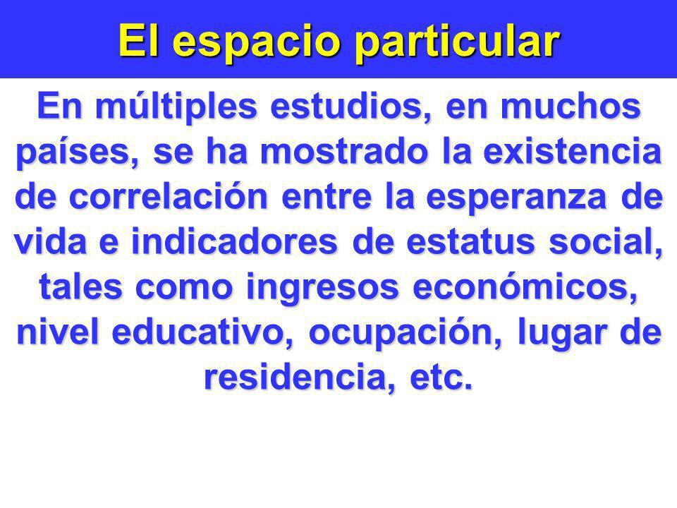 El espacio particular En múltiples estudios, en muchos países, se ha mostrado la existencia de correlación entre la esperanza de vida e indicadores de
