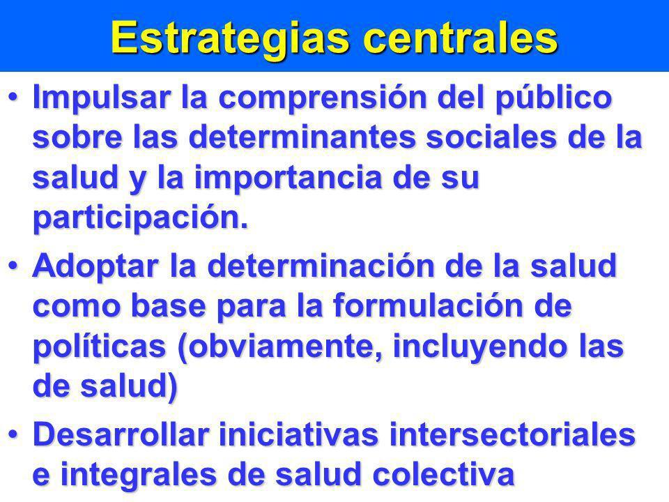 Estrategias centrales Impulsar la comprensión del público sobre las determinantes sociales de la salud y la importancia de su participación.Impulsar l
