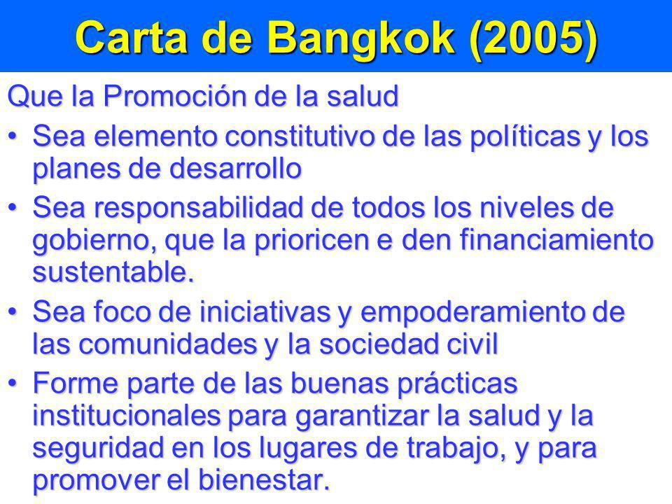Carta de Bangkok (2005) Que la Promoción de la salud Sea elemento constitutivo de las políticas y los planes de desarrolloSea elemento constitutivo de