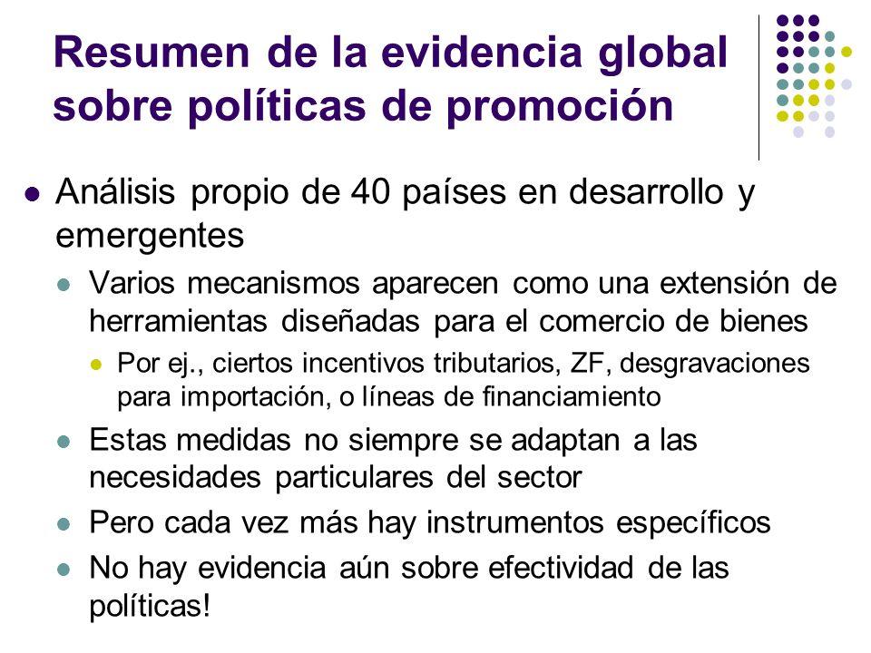 Resumen de la evidencia global sobre políticas de promoción Análisis propio de 40 países en desarrollo y emergentes Varios mecanismos aparecen como un