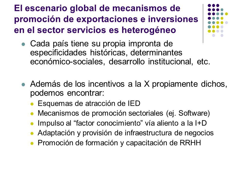 El escenario global de mecanismos de promoción de exportaciones e inversiones en el sector servicios es heterogéneo Cada país tiene su propia impronta de especificidades históricas, determinantes económico-sociales, desarrollo institucional, etc.