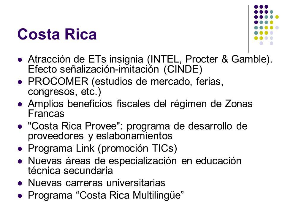 Costa Rica Atracción de ETs insignia (INTEL, Procter & Gamble).